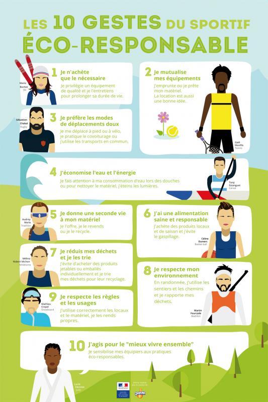 10 gestes sportif eco responsable